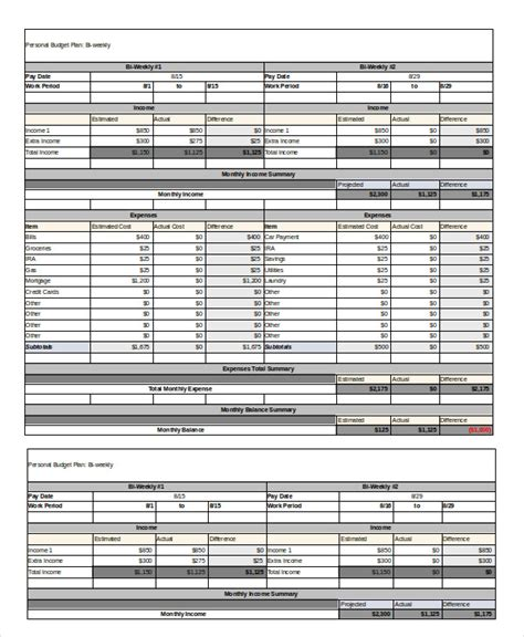 18 Monthly Budget Template Excel Bi Weekly Personal Budget Template Excel