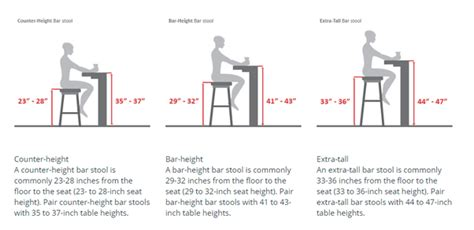 Bar Stools For 46 Inch Counter by How Should Bar Stools Be Why Quora