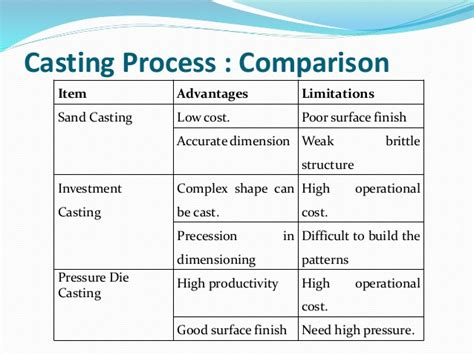 metal heat treatment process chapter3 metal work processes and heat treatment