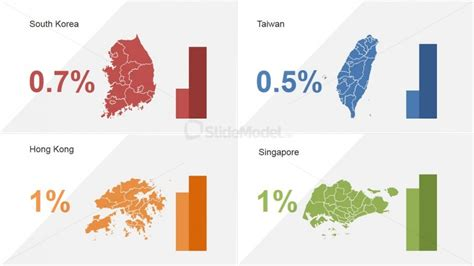 powerpoint dashboard of four asian tigers kpi s