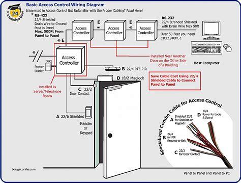 best of door access wiring diagram wiring diagram wiring