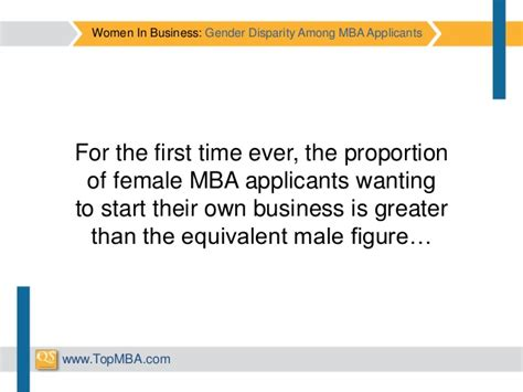 Mba Equivalent by In Business Gender Disparity Among Mba Applicants