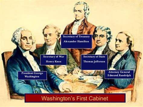 Cabinet Of George Washington by Presidential Appointments