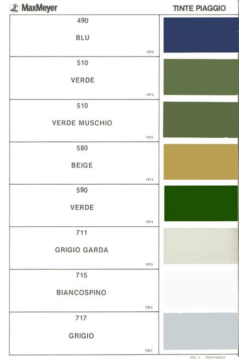 Lack Mischen Lassen by Org Farben The Vespa Team