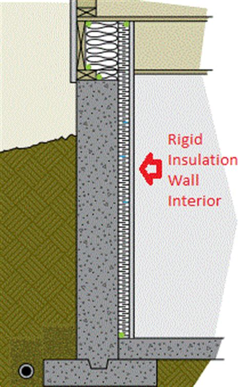 Should I Insulate Interior Walls by Basement Interior Wall Insulation With Plastic Foams