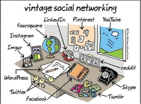 before this world the world before social media