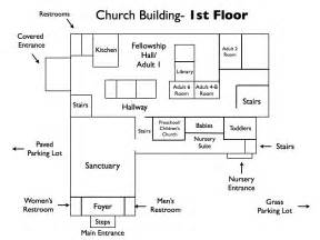 Home Interior Painting Ideas Combinations church floor plans and designs catholic church building