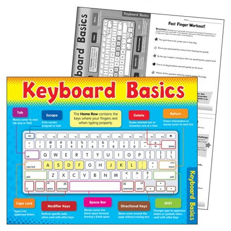 tutorial computer keyboard typing computer keyboard basics poster t38122 primary