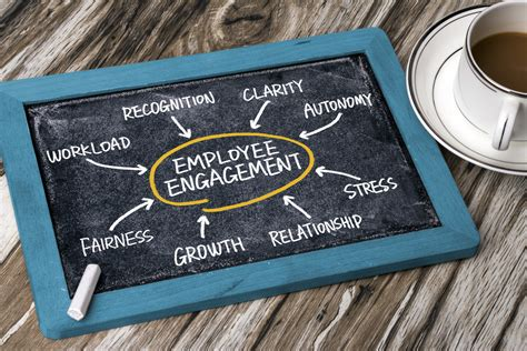 The Of Engagement employee engagement matters more than satisfaction wejungo