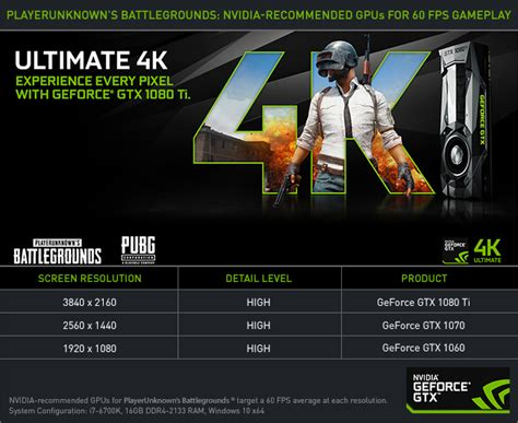 pubg recommended specs playerunknown s battlegrounds geforce gtx 1060