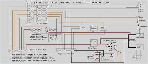 stingray boat fuse box wiring diagram