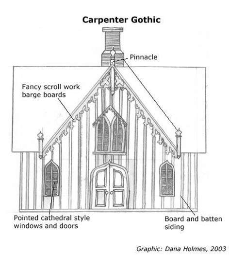 Carpenter Gothic Illustration Carpenter Gothic Cottages Carpenter House Plans