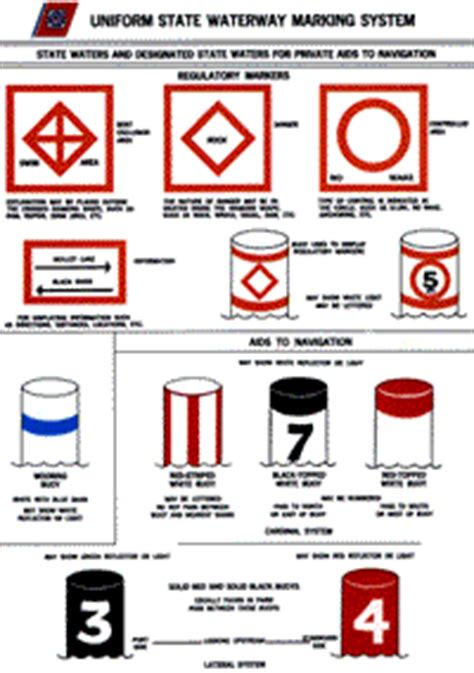 boating signs and buoys boating rules of the road
