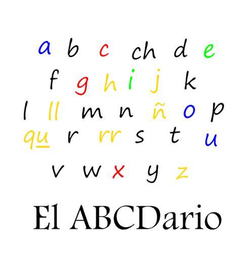 el alfabeto alphabet 0769647596 el alfabeto a b c profe ranchito con esperanza