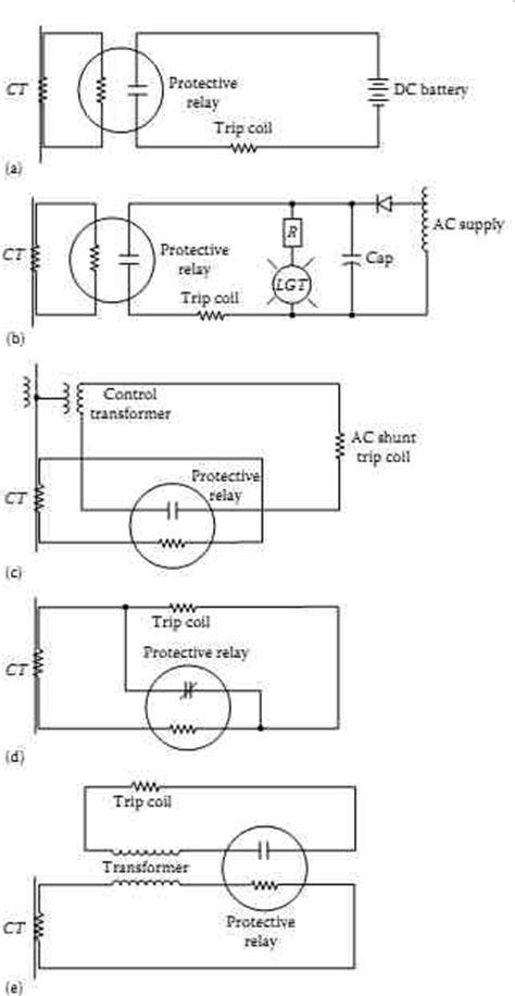 eaton capacitor trip device capacitor trip device eaton 28 images capacitor trip devices time corporation 410 230 auto