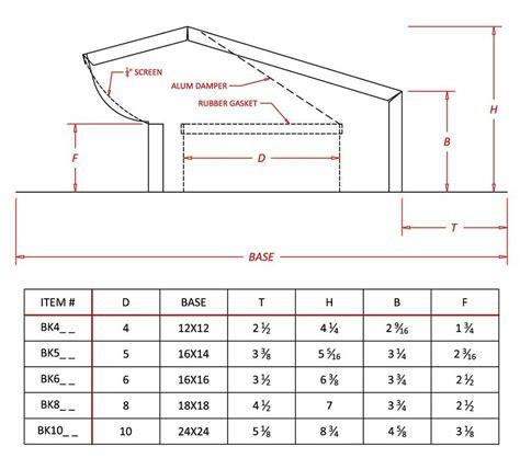 Bath Fan / Kitchen Exhaust   Roof Vent   Copper FAMCO