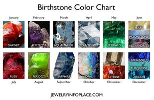 birth colors birthstones by month birthstone colors birthstone chart