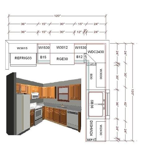 Kitchen Cabinets Layout | 35 best images about 10x10 kitchen design on pinterest