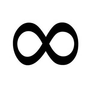Archimedes Infinity The Concept Of Infinity Is 2 300 Years