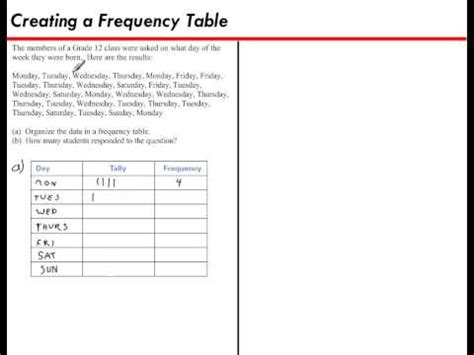 math frequency table worksheets frequency table