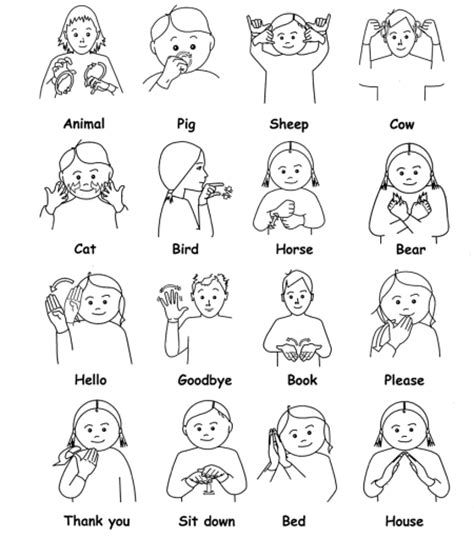 Use Barn In A Sentence Non Native Mommy Makaton Sign Language