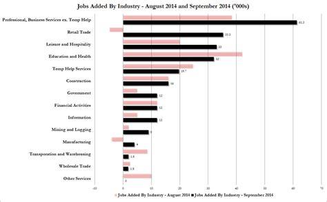 the uk s top job sites 2017 revealed