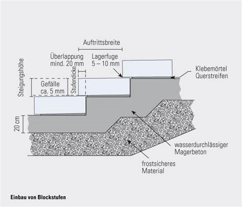 service technische hilfe einbauanleitungen einbau
