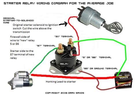ford starter solenoid wiring diagram fuse box  wiring diagram