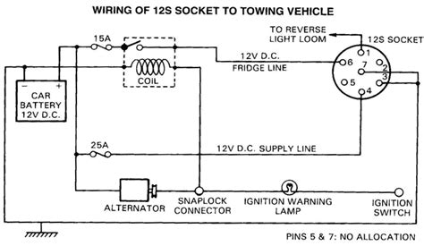 12s socket wiring diagram 25 wiring diagram images
