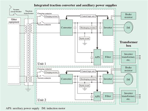 evolution of integrated circuits evolution of integrated circuit and 28 images history and evolution of integrated circuits