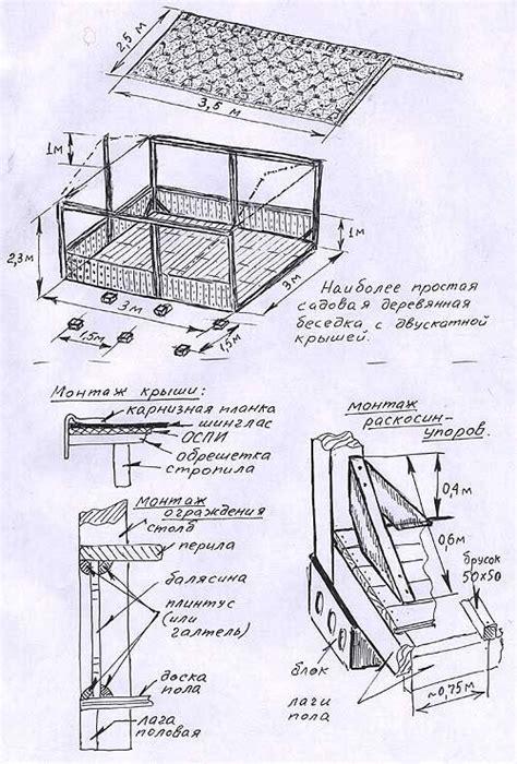 costruire un gazebo comment construire un gazebo en bois et 233 conomiser de l