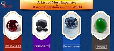 a list of most expensive and rarest gemstones in world