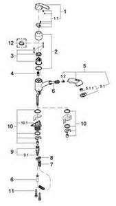 order replacement parts for grohe 32999 alira low profile
