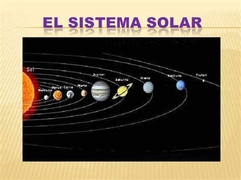 el sistema caged y sistema solar