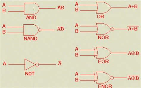 25 best ideas about nand gate on electronic