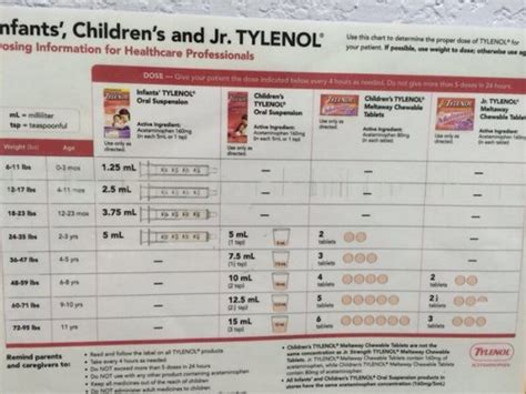 what s the difference between infant and children tylenol babycenter