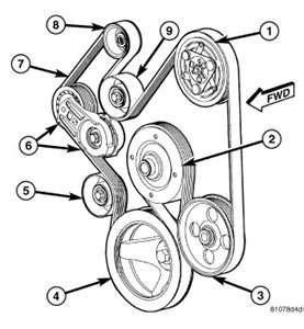 Solved Drive Belt Routing Diagram 2005 Dodge Durango 4 7
