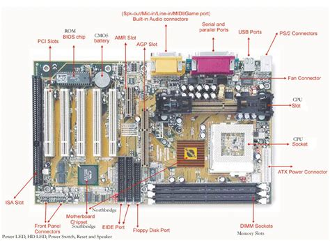 Motherboard Ports Diagram motherboard diagrams