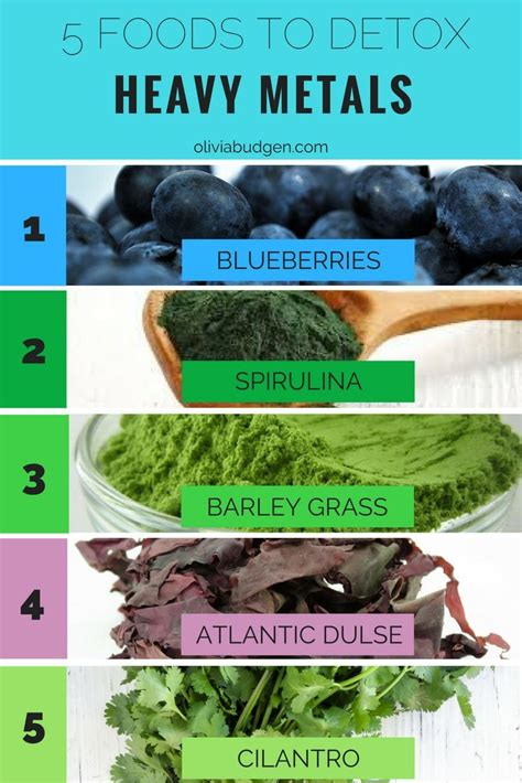 How To Detox Metals From The by Best 25 Detox Juices Ideas On Juice