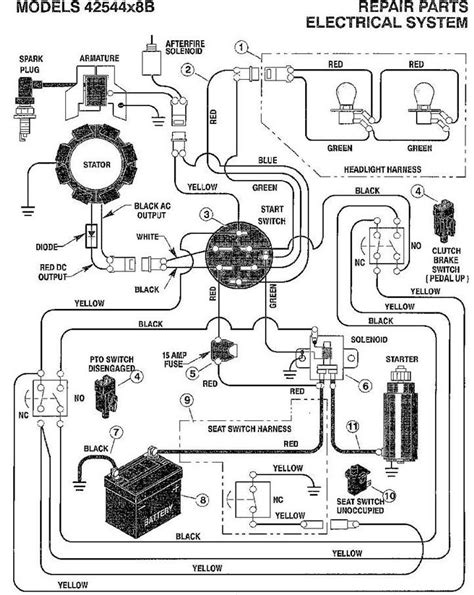 ignition switch wiring diagram tractor efcaviation