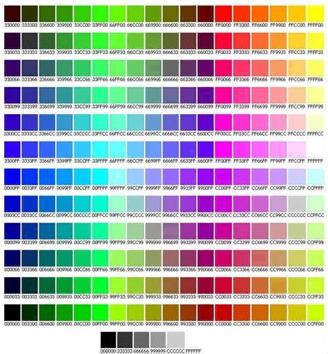 tavola colori html pin tabella colori web on