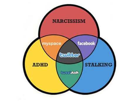 why are venn diagrams useful some quot useful quot venn diagrams forevergeek