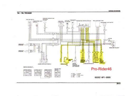 honda trx 450 es wiring diagram wiring diagrams wiring