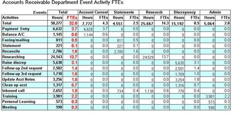 full time equivalent exhibits