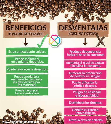 cafe si o no 191 tomo caf 233 o no desventajas de tomar caf 233 para tu salud