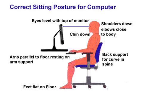 Are You Sitting Properly Tops Physiotherapy Yoga Amp Pilates