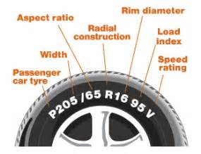 Car Tire Numbers What Do They Tyre Sidewall Makings Amg Australia
