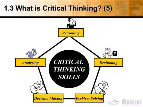 critical thinking skills practical strategies for better decision problem solving and goal setting books 1 3 what is critical thinking
