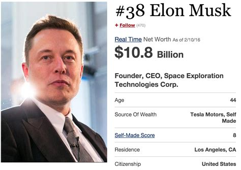 Elon Musk Worth | top 10 webhosting companies upto 80 off special promo links