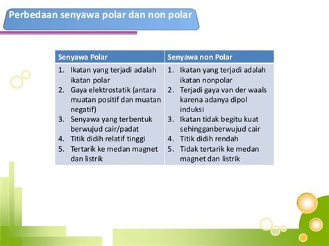 perbedaan kapasitor polar dan nonpolar bedanya kapasitor polar dan nonpolar 28 images harga kapasitor non polar 28 images kimia